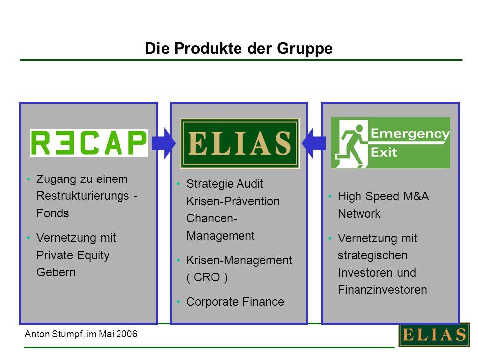 Die Produkte der Gruppe
