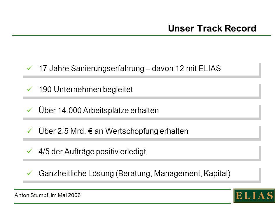 Unser Track Record 17 Jahre Sanierungserfahrung – davon 12 mit ELIAS