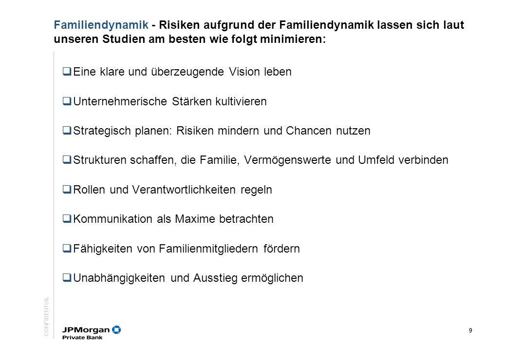 Familiendynamik - Risiken aufgrund der Familiendynamik lassen sich laut unseren Studien am besten wie folgt minimieren: