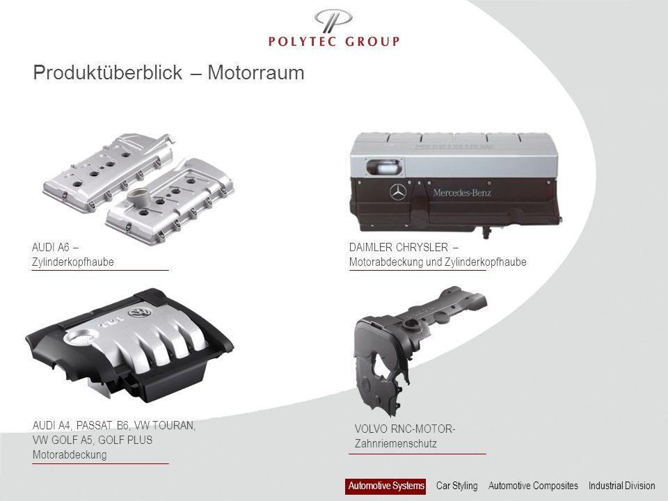 Produktüberblick – Motorraum