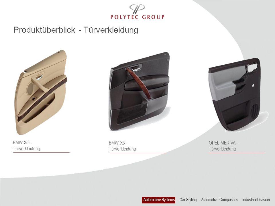 Produktüberblick - Türverkleidung