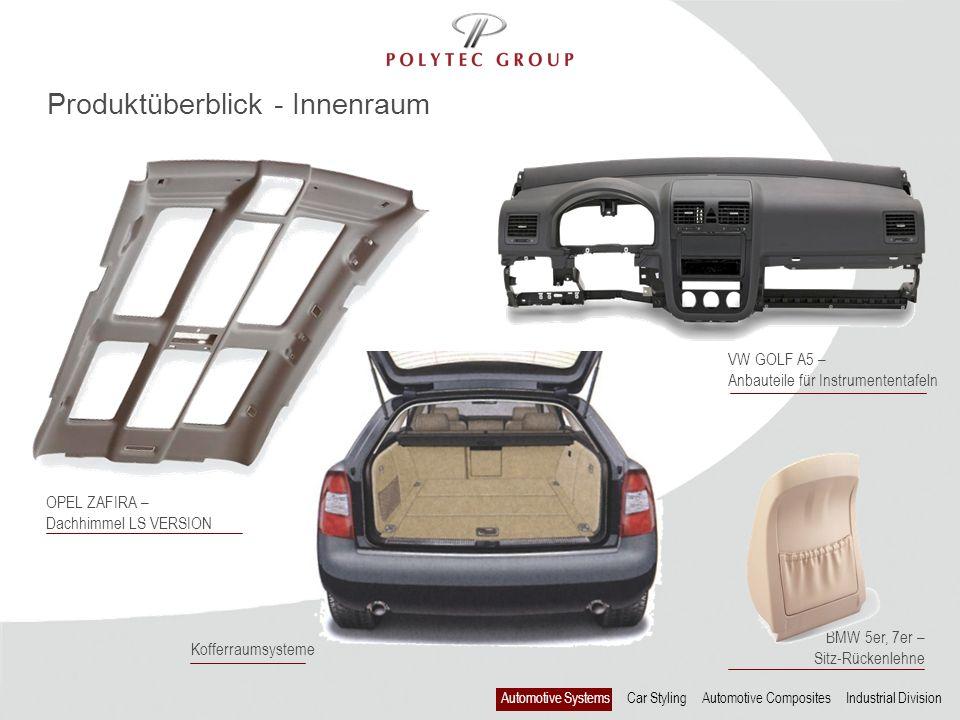 Produktüberblick - Innenraum
