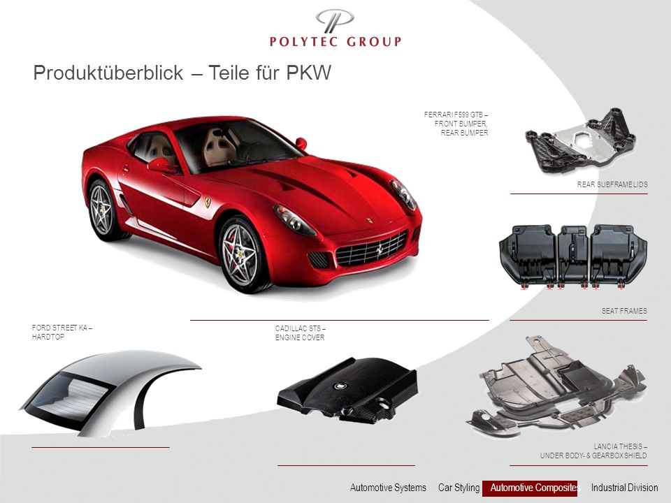 Produktüberblick – Teile für PKW