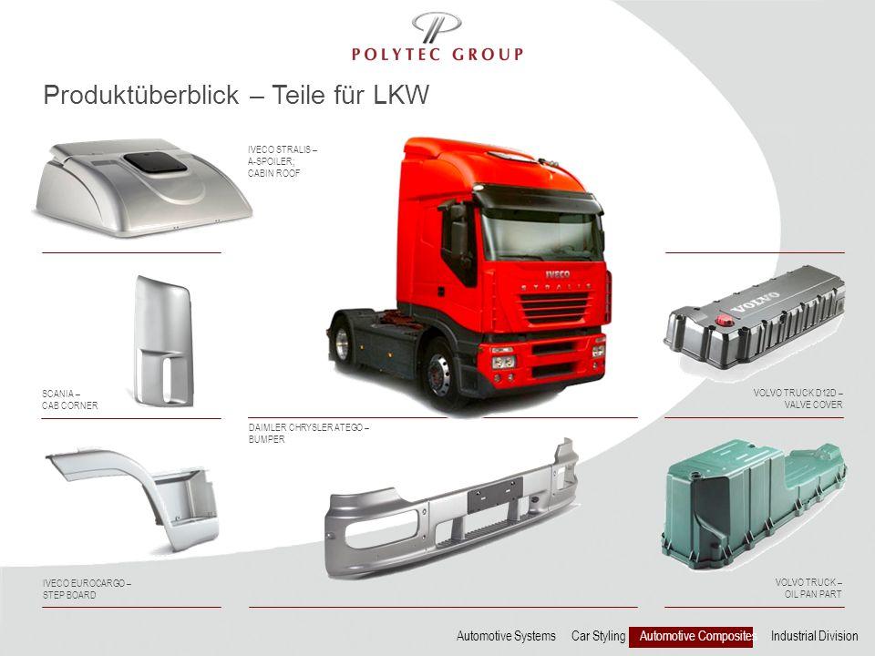 Produktüberblick – Teile für LKW