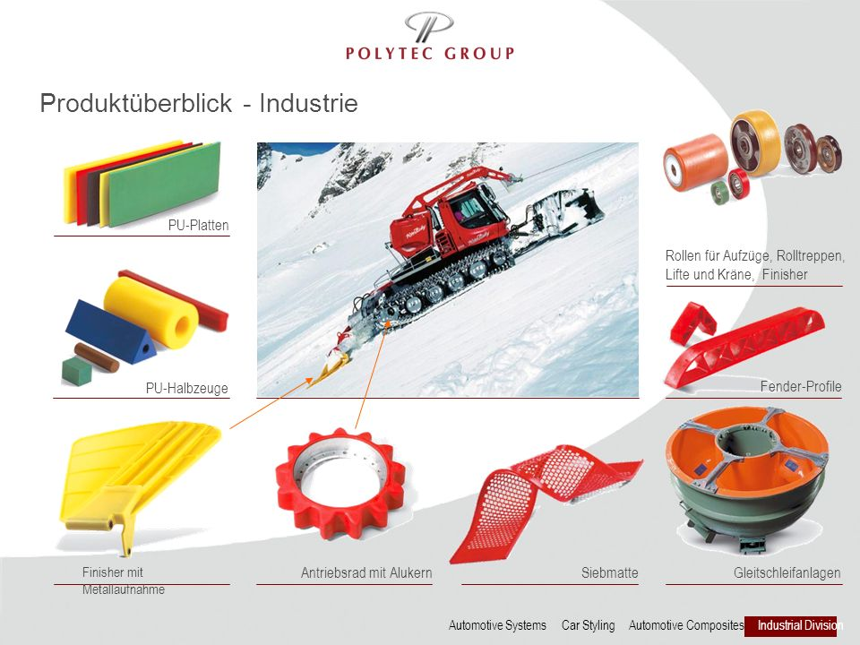 Produktüberblick - Industrie