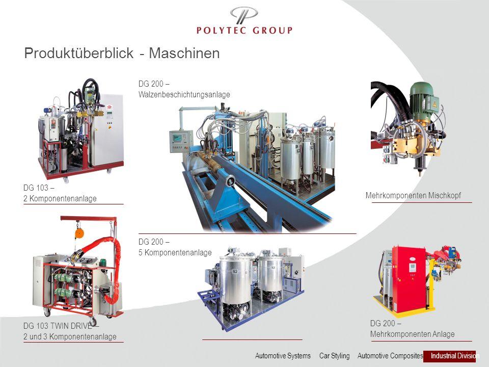 Produktüberblick - Maschinen