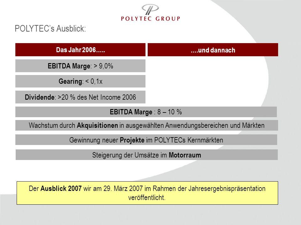 POLYTEC's Ausblick: EBITDA Marge: > 9,0% Gearing: < 0,1x