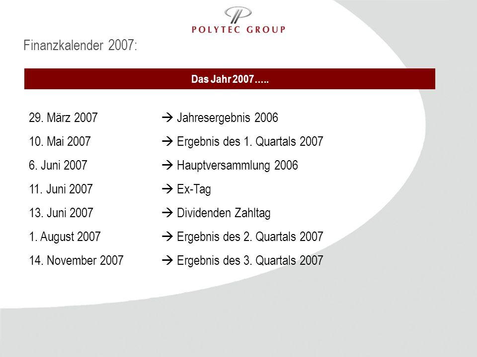 Finanzkalender 2007: 29. März 2007  Jahresergebnis 2006