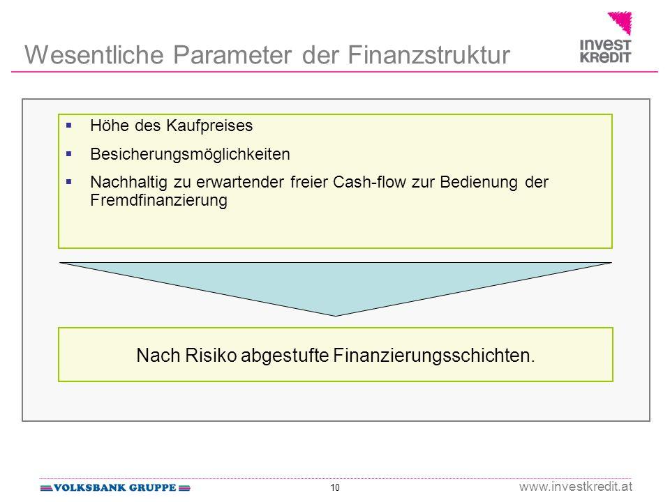 Nach Risiko abgestufte Finanzierungsschichten.
