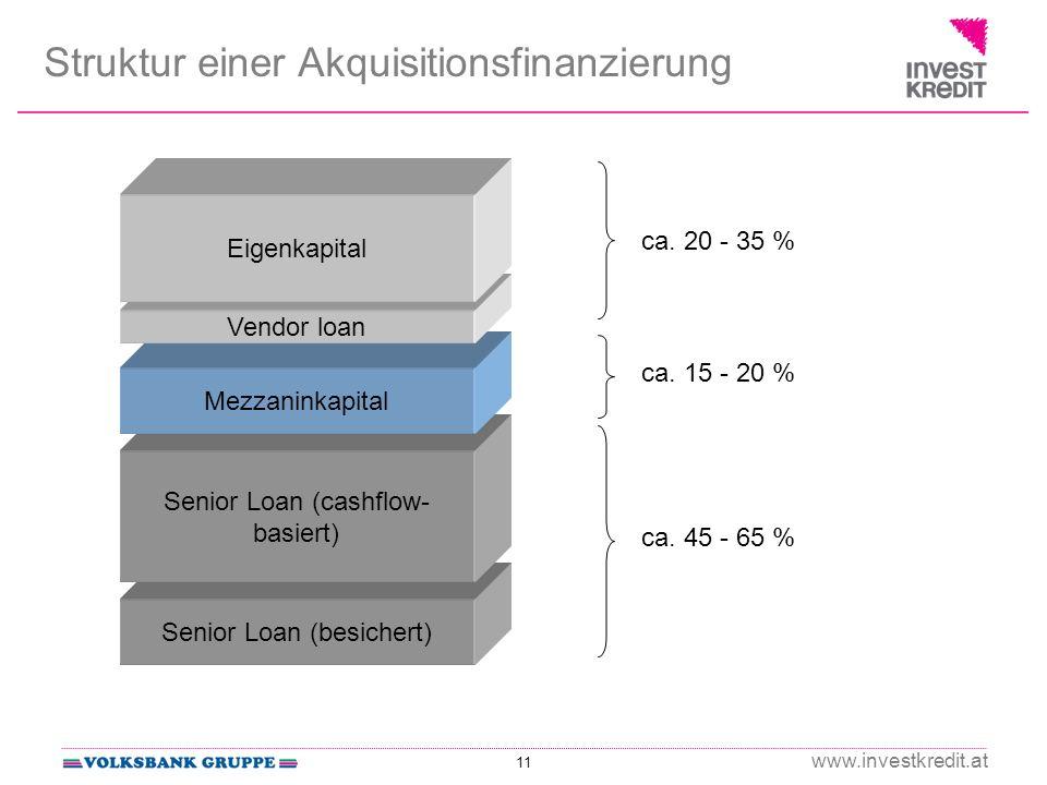 Struktur einer Akquisitionsfinanzierung