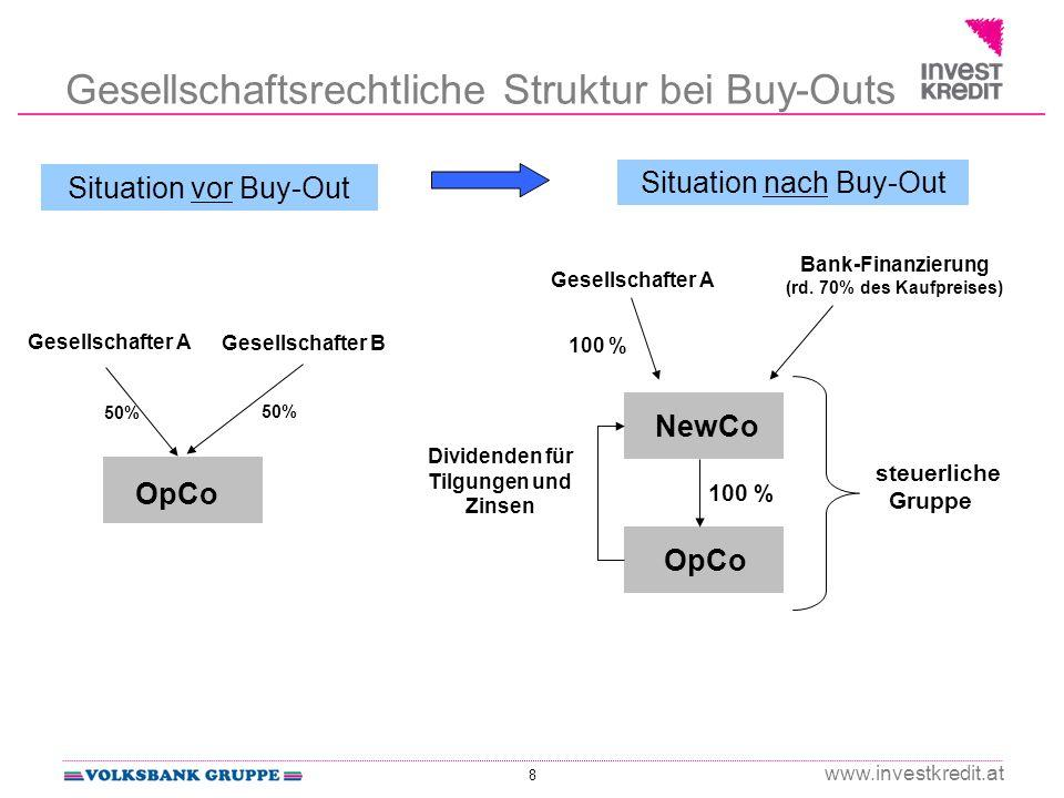 Gesellschaftsrechtliche Struktur bei Buy-Outs