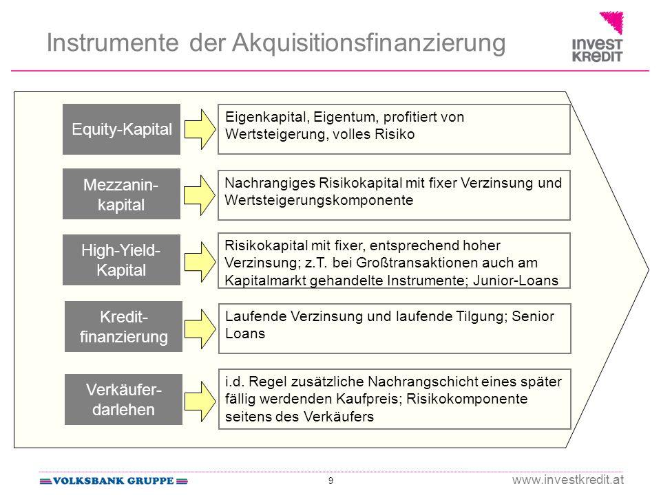 Instrumente der Akquisitionsfinanzierung