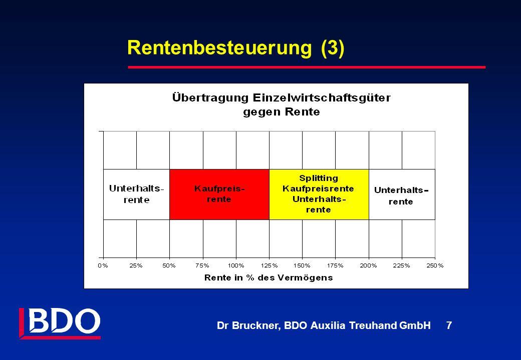 Rentenbesteuerung (3) First, PA Consulting.