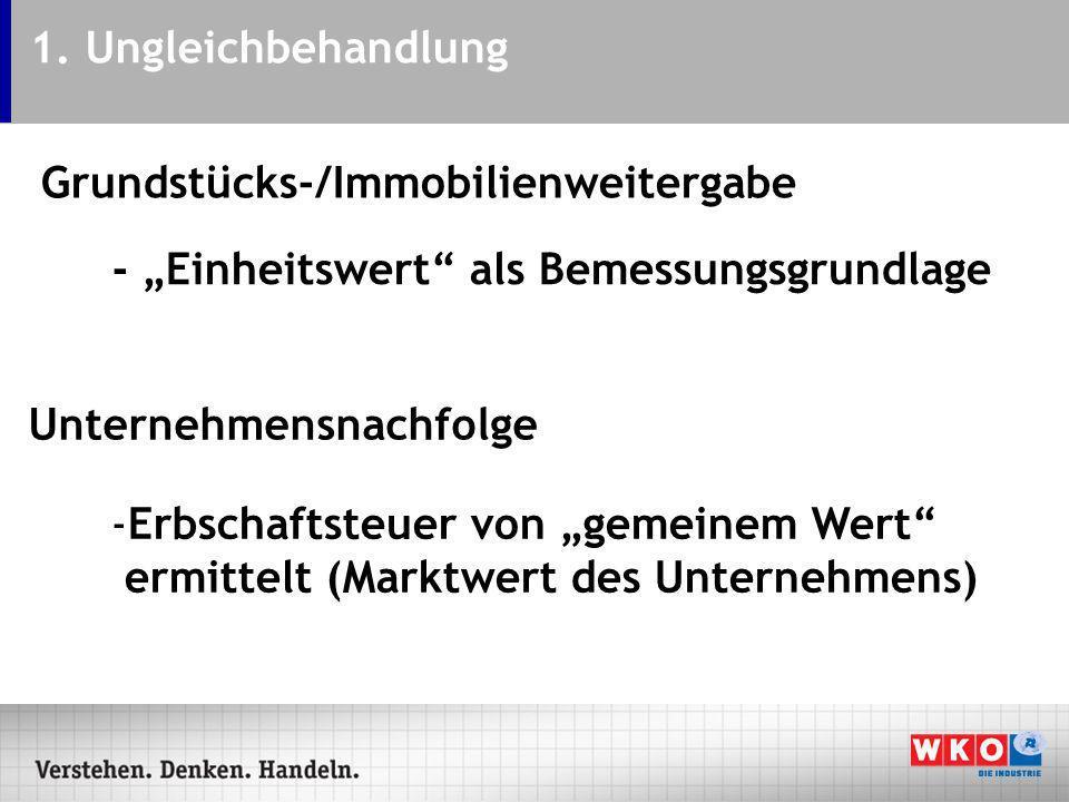 """1. Ungleichbehandlung Grundstücks-/Immobilienweitergabe. - """"Einheitswert als Bemessungsgrundlage."""