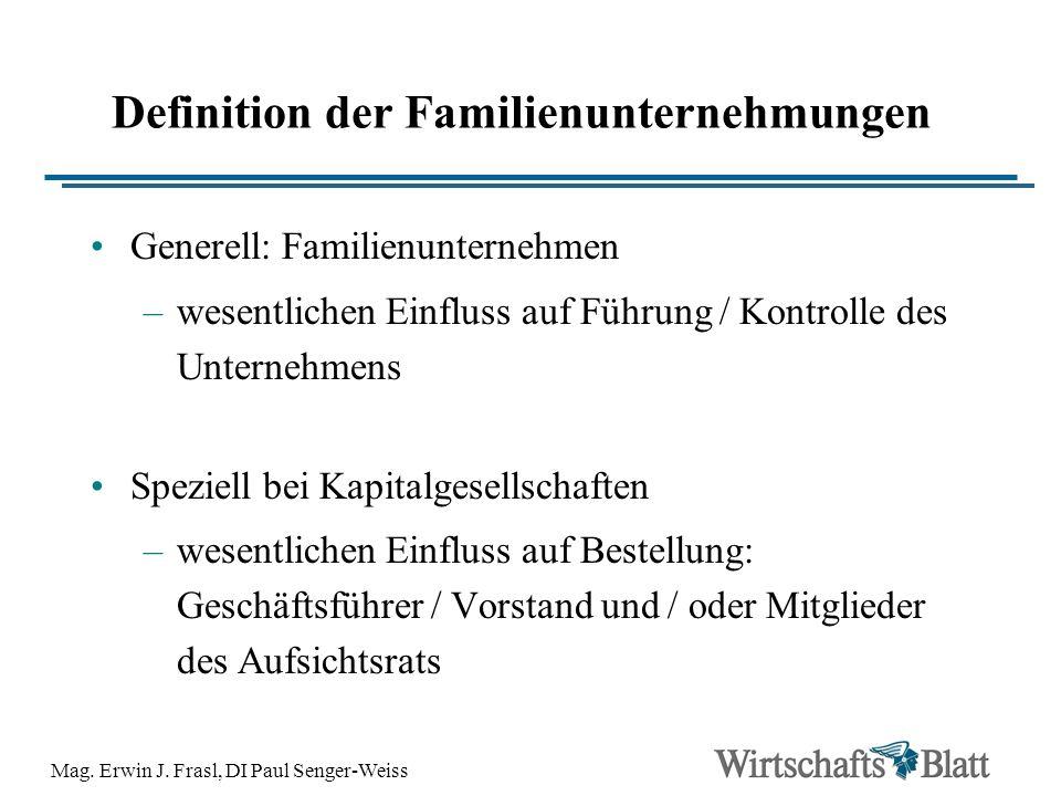 Definition der Familienunternehmungen