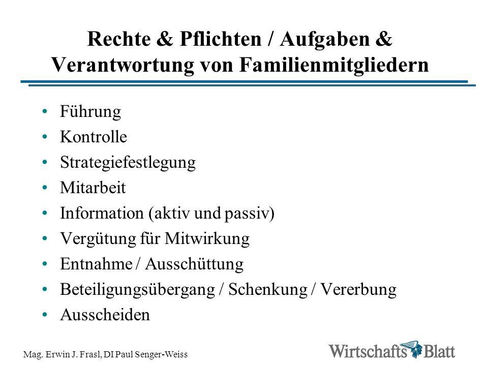 Rechte & Pflichten / Aufgaben & Verantwortung von Familienmitgliedern