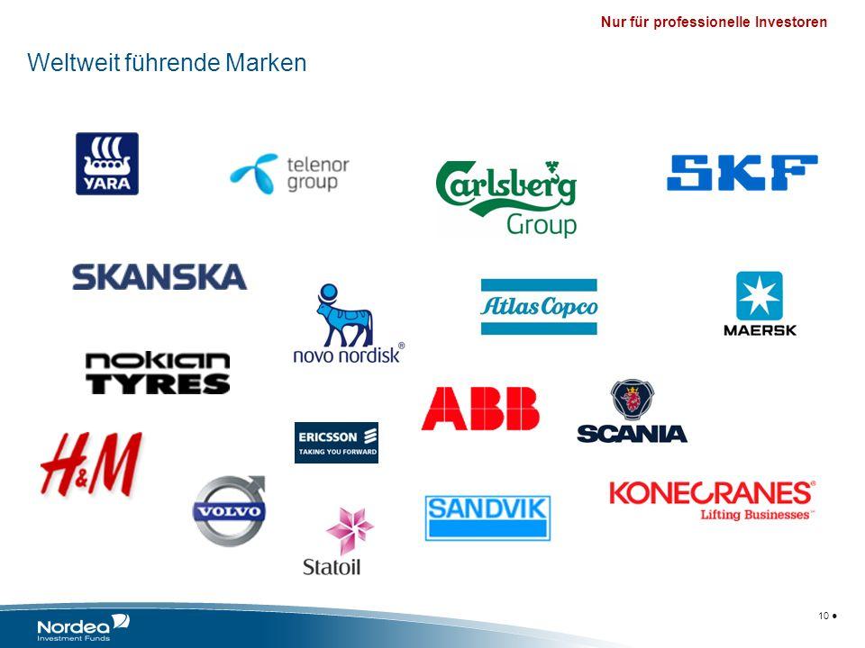 Weltweit führende Marken