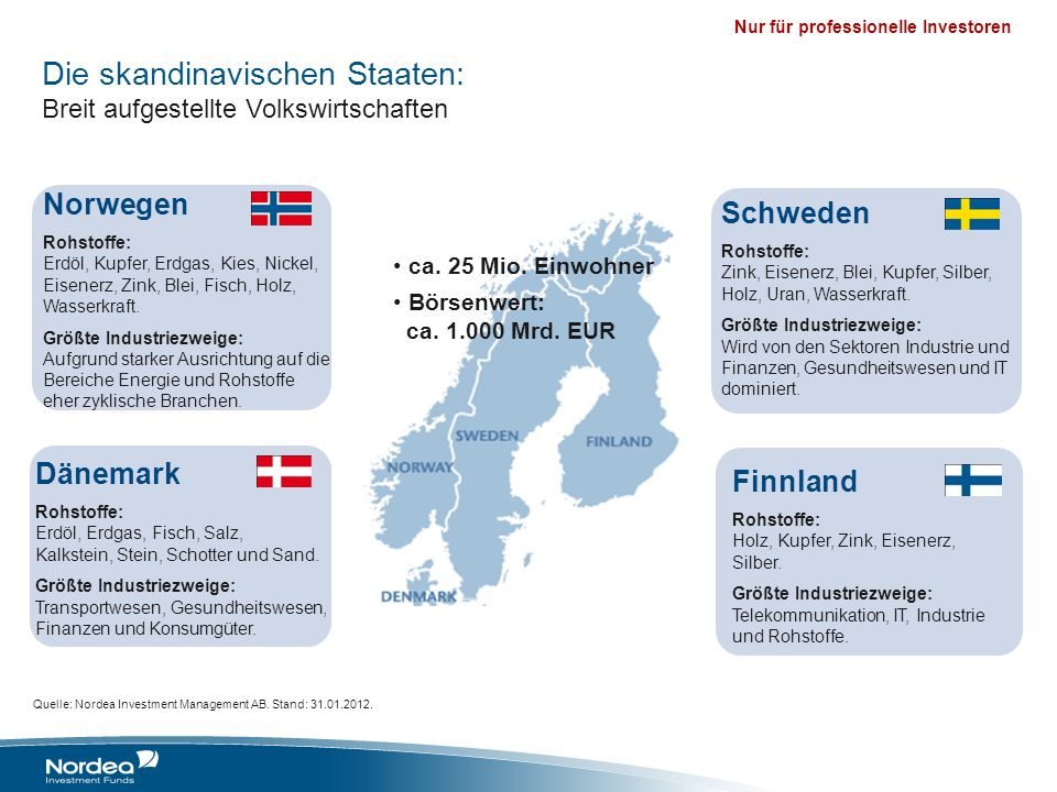 Die skandinavischen Staaten: Breit aufgestellte Volkswirtschaften