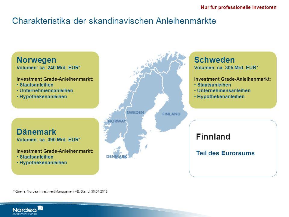 Charakteristika der skandinavischen Anleihenmärkte