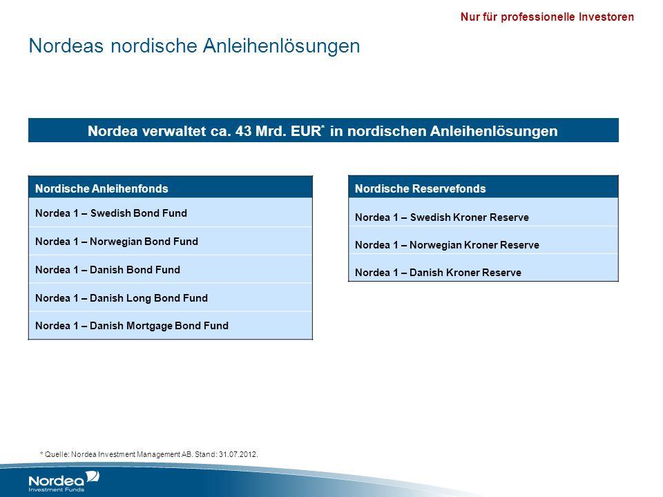 Nordeas nordische Anleihenlösungen