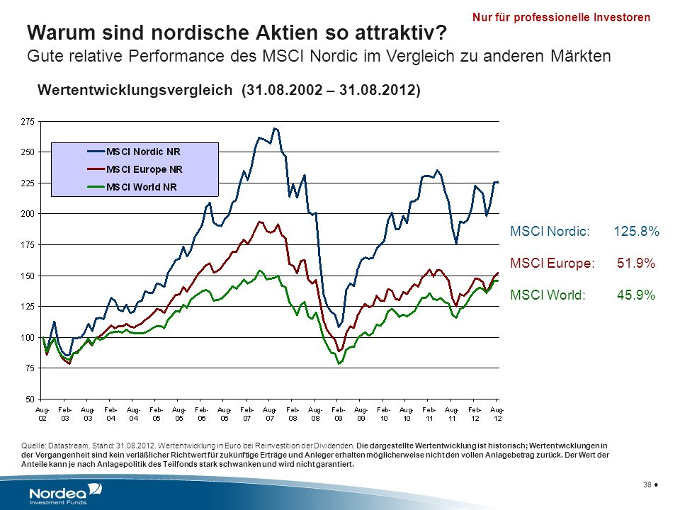 Warum sind nordische Aktien so attraktiv