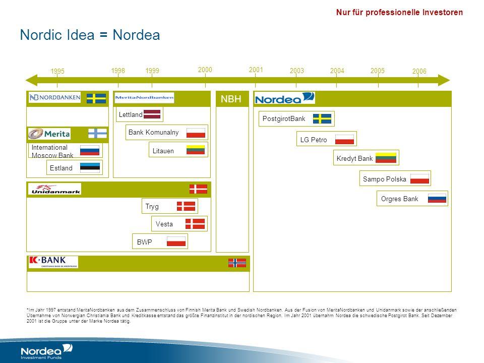 Nordic Idea = Nordea NBH