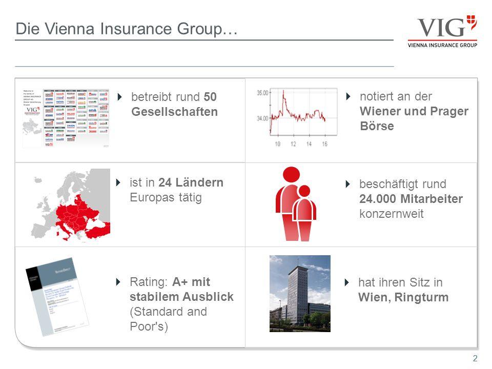 Die Vienna Insurance Group…