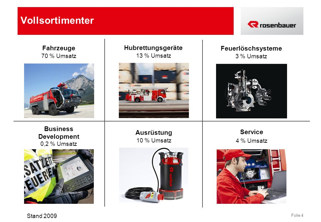 Vollsortimenter Fahrzeuge Hubrettungsgeräte Feuerlöschsysteme Business