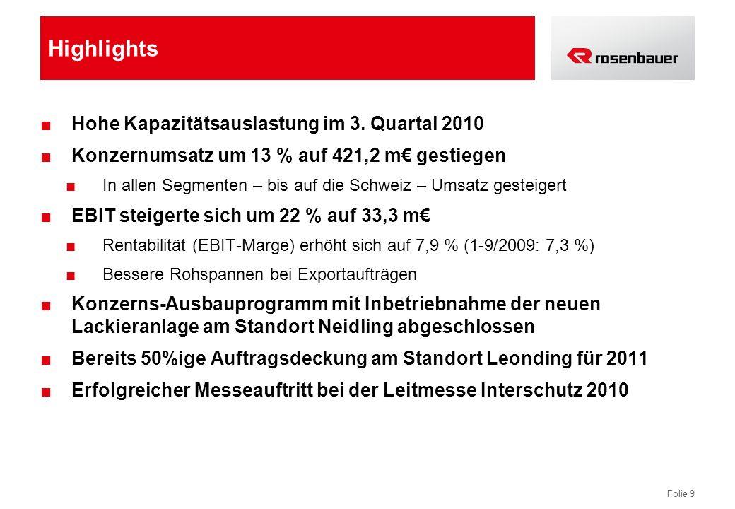 Highlights Hohe Kapazitätsauslastung im 3. Quartal 2010