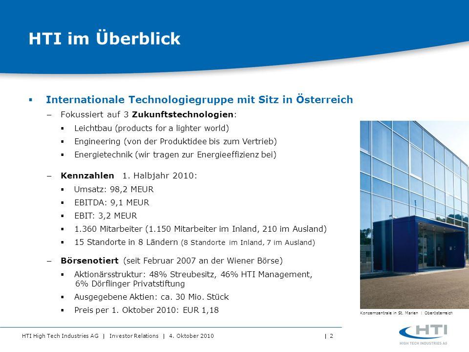 HTI im Überblick Internationale Technologiegruppe mit Sitz in Österreich. Fokussiert auf 3 Zukunftstechnologien: