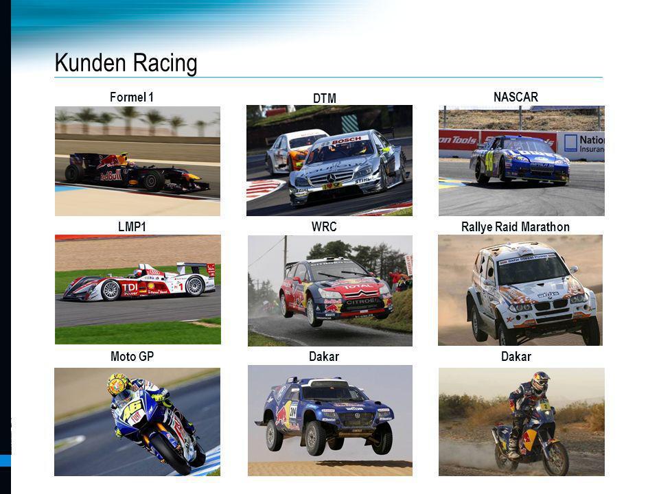 Kunden Racing Formel 1 DTM NASCAR LMP1 WRC Rallye Raid Marathon IRL