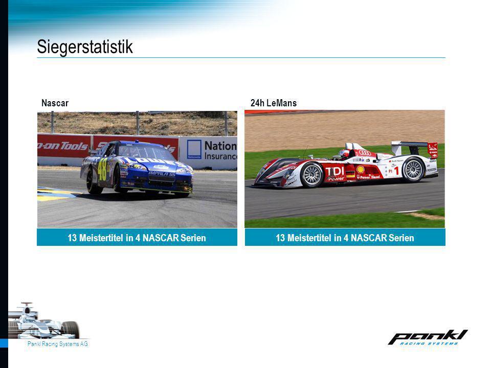 13 Meistertitel in 4 NASCAR Serien 13 Meistertitel in 4 NASCAR Serien