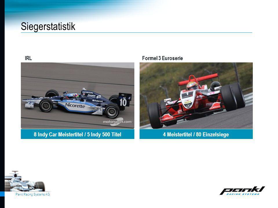 Siegerstatistik 8 Indy Car Meistertitel / 5 Indy 500 Titel