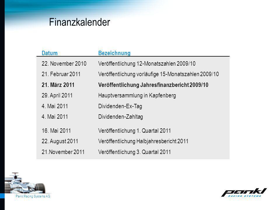 Finanzkalender Datum Bezeichnung 22. November 2010