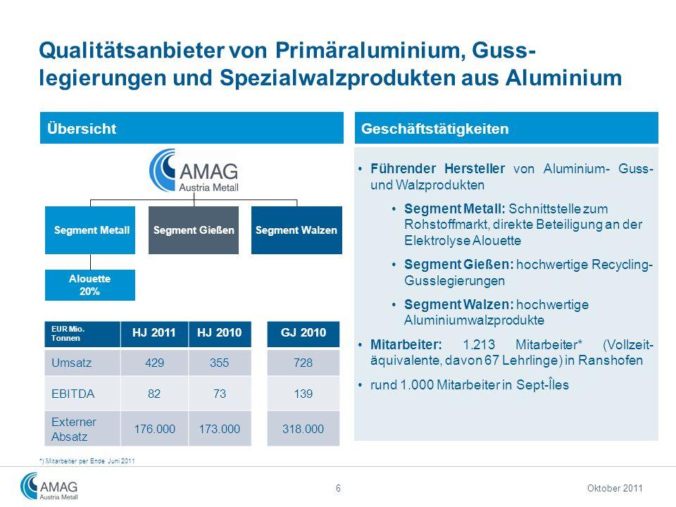Qualitätsanbieter von Primäraluminium, Guss-legierungen und Spezialwalzprodukten aus Aluminium