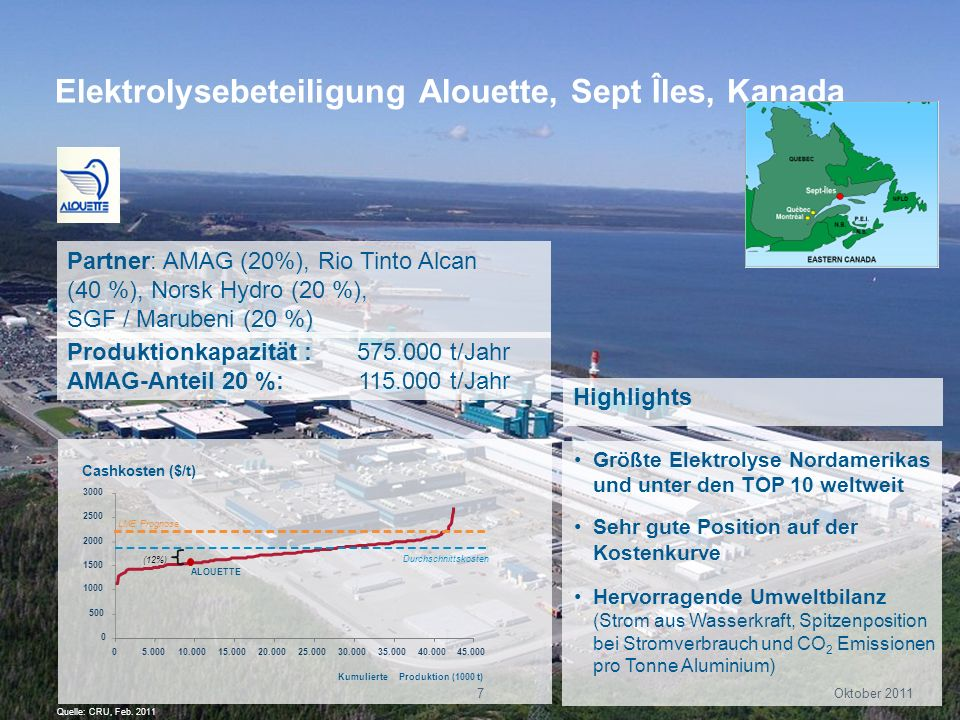 Elektrolysebeteiligung Alouette, Sept Îles, Kanada