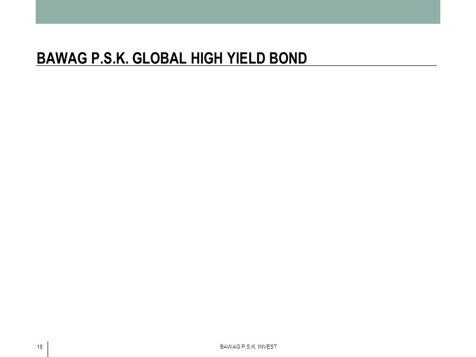 BAWAG P.S.K. GLOBAL HIGH YIELD BOND