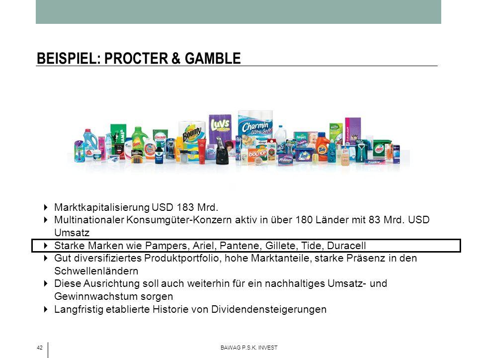 BEISPIEL: PROCTER & GAMBLE