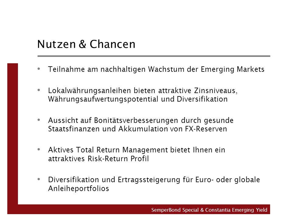 Nutzen & Chancen Teilnahme am nachhaltigen Wachstum der Emerging Markets.