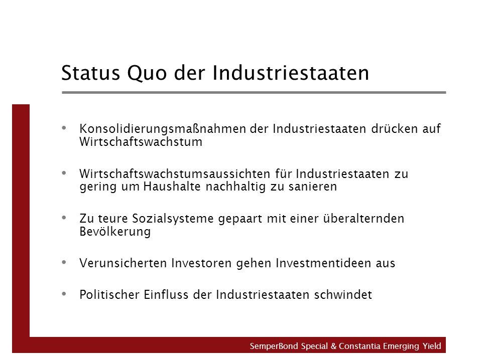 Status Quo der Industriestaaten