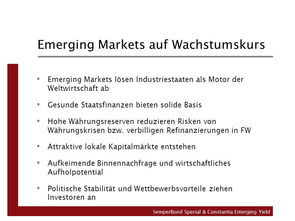 Emerging Markets auf Wachstumskurs