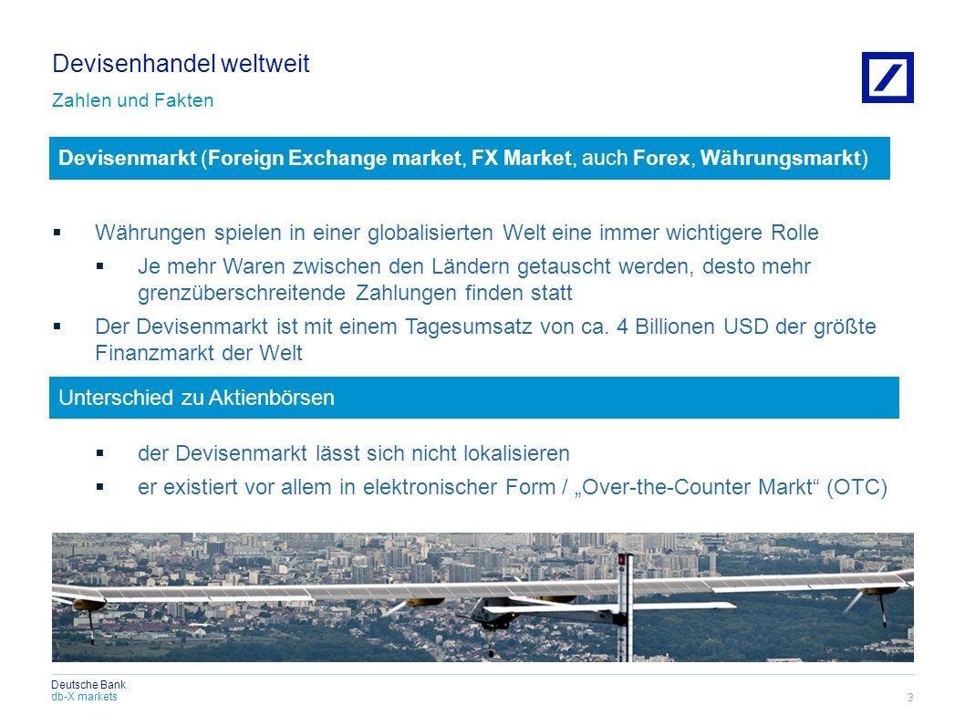 Devisenhandel weltweit