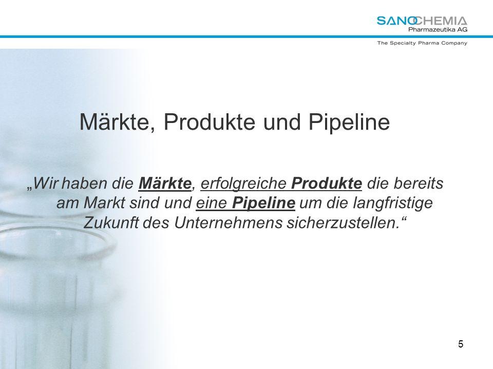 Märkte, Produkte und Pipeline