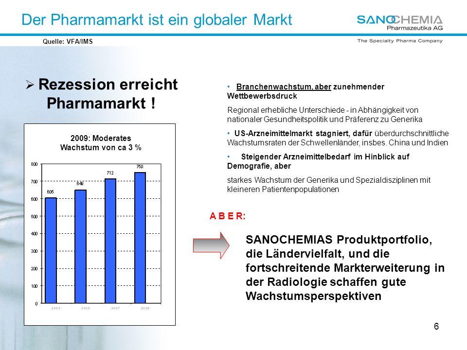 Rezession erreicht Pharmamarkt ! 2009: Moderates Wachstum von ca 3 %