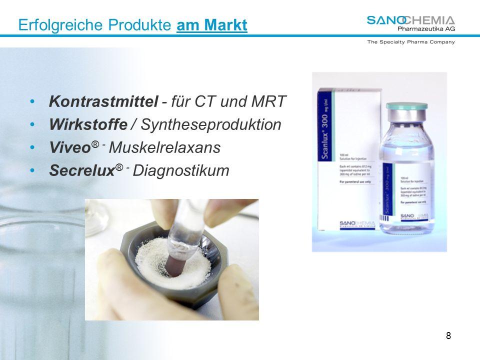 Erfolgreiche Produkte am Markt