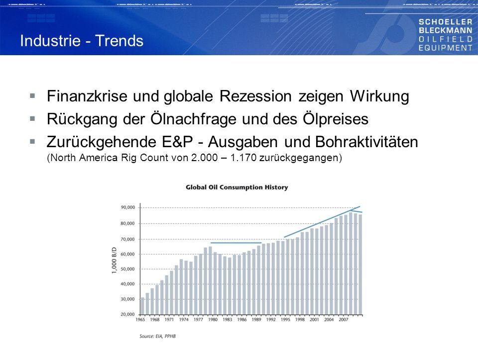 Industrie - Trends Finanzkrise und globale Rezession zeigen Wirkung. Rückgang der Ölnachfrage und des Ölpreises.