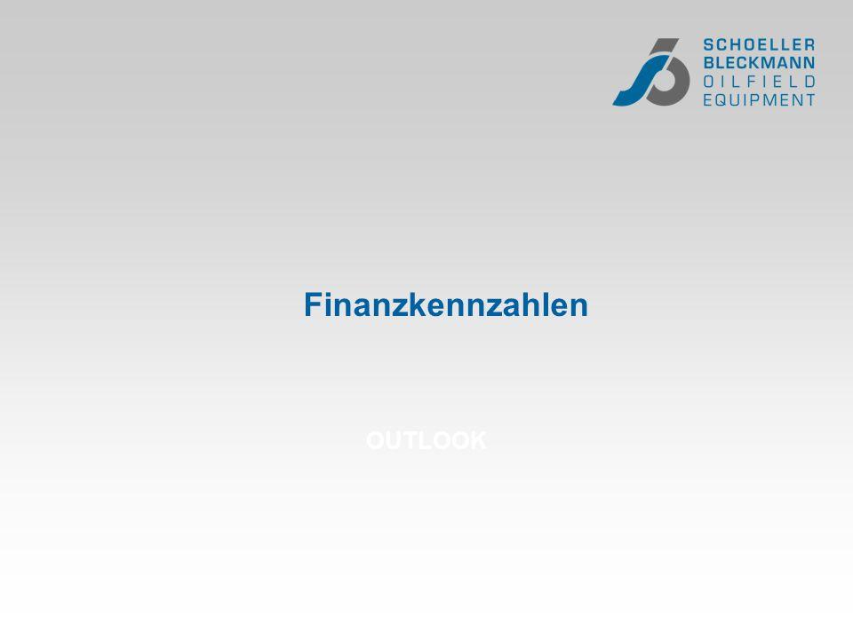 Finanzkennzahlen OUTLOOK