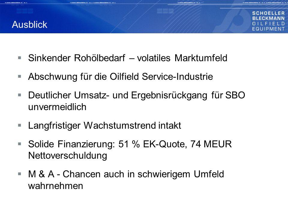 Ausblick Sinkender Rohölbedarf – volatiles Marktumfeld. Abschwung für die Oilfield Service-Industrie.