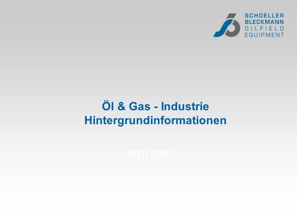Öl & Gas - Industrie Hintergrundinformationen