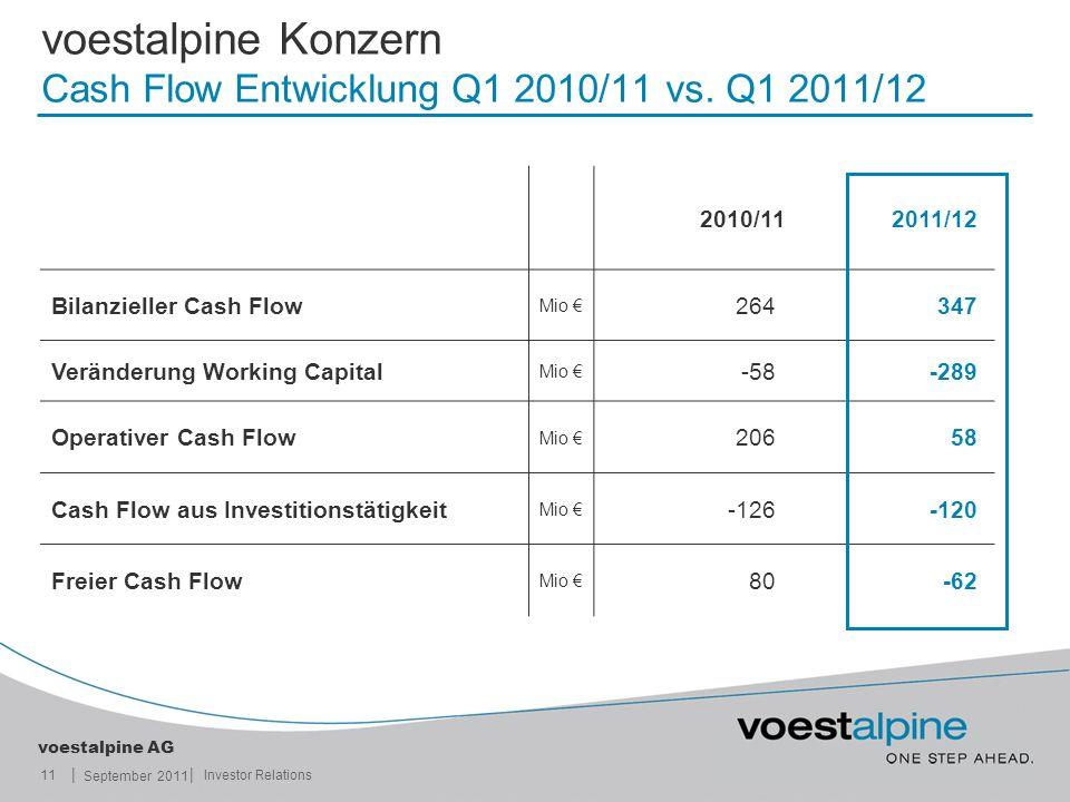 voestalpine Konzern Cash Flow Entwicklung Q1 2010/11 vs. Q1 2011/12